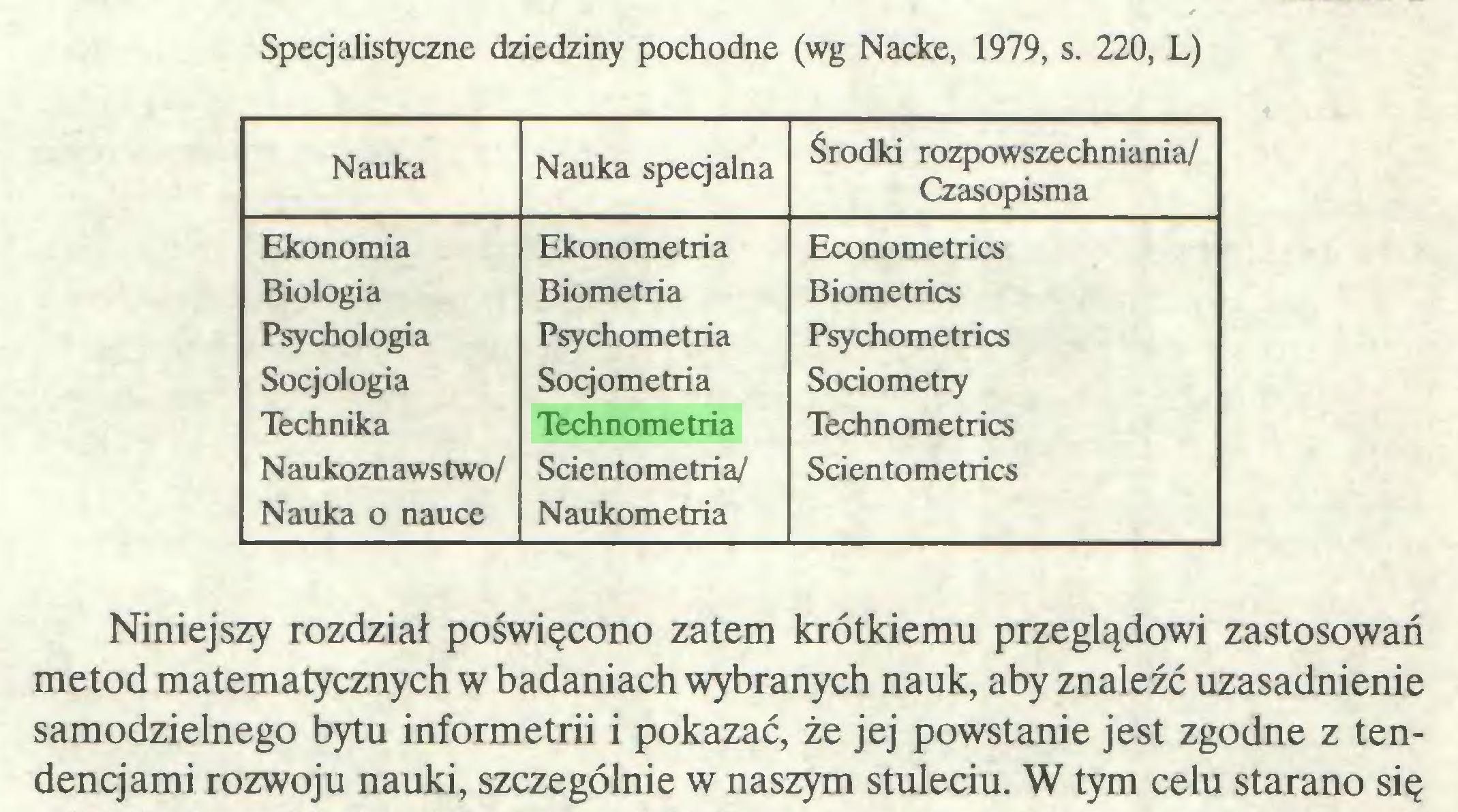 (...) Specjalistyczne dziedziny pochodne (wg Nacke, 1979, s. 220, L) Nauka Nauka specjalna Środki rozpowszechniania/ Czasopisma Ekonomia Biologia Psychologia Socjologia Technika Naukoznawstwo/ Nauka o nauce Ekonometria Biometria Psychometria Socjometria Technometria Scientometria/ Naukometria Econometrics Biometrics Psychometrics Sociometry Technometrics Scientometrics Niniejszy rozdział poświęcono zatem krótkiemu przeglądowi zastosowań metod matematycznych w badaniach wybranych nauk, aby znaleźć uzasadnienie samodzielnego bytu informetrii i pokazać, że jej powstanie jest zgodne z tendencjami rozwoju nauki, szczególnie w naszym stuleciu. W tym celu starano się...