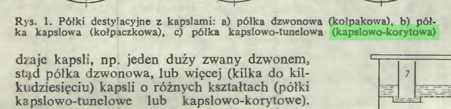 (...) Rys. 1. Półki destylacyjne z kapslami: a) półka dzwonowa (kołpakowa), b) półka kapslowa (kołpaczkowa), c) półka kapslowo-tunelowa (kapslowo-korytowa) dzaje kapsli, np. jeden duży zwany dzwonem, stąd półka «dzwonowa, lub więcej (kilka do kilkudziesięciu) kapsli o różnych kształtach (półki kapslowo-tunelowe lub kapslowo-korytowe)...