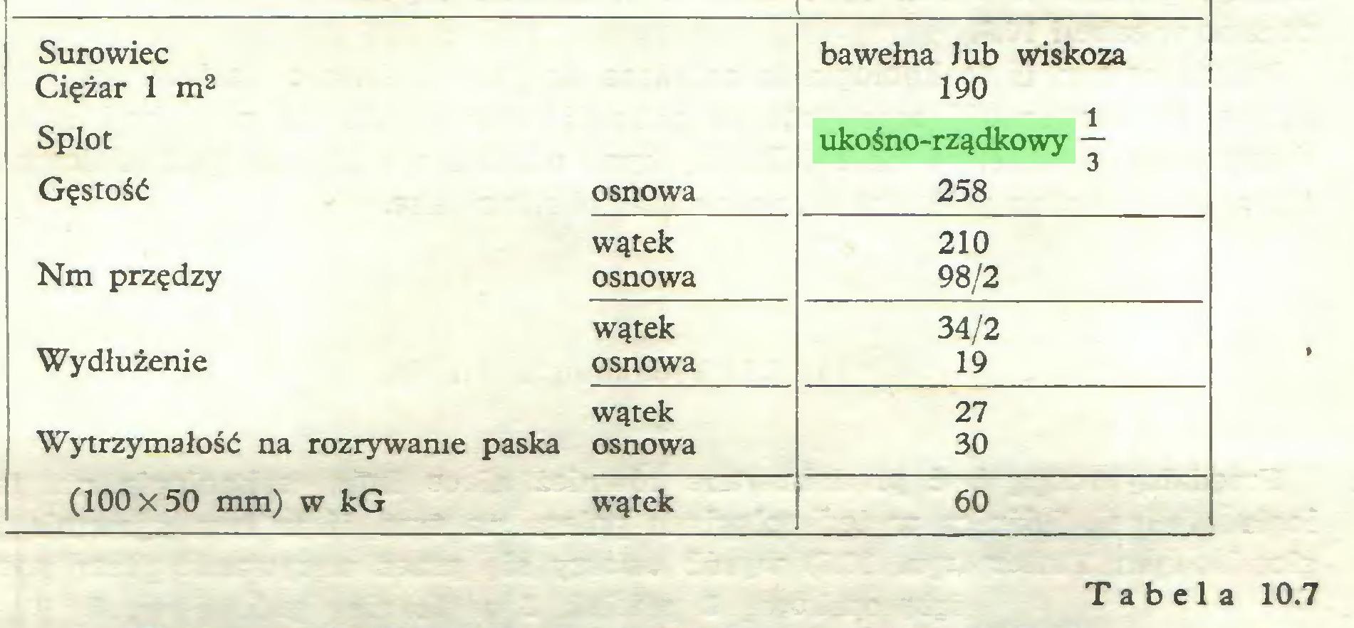(...) Surowiec Ciężar 1 m2 Splot Gęstość osnowa bawełna Jub wiskoza 190 ukośno-rządkowy — 258 wątek Nm przędzy osnowa 210 98/2 wątek Wydłużenie osnowa 34/2 19 wątek Wytrzymałość na rozrywanie paska osnowa 27 30 (100x50 mm) w kG wątek 60 Tabela 10.7...