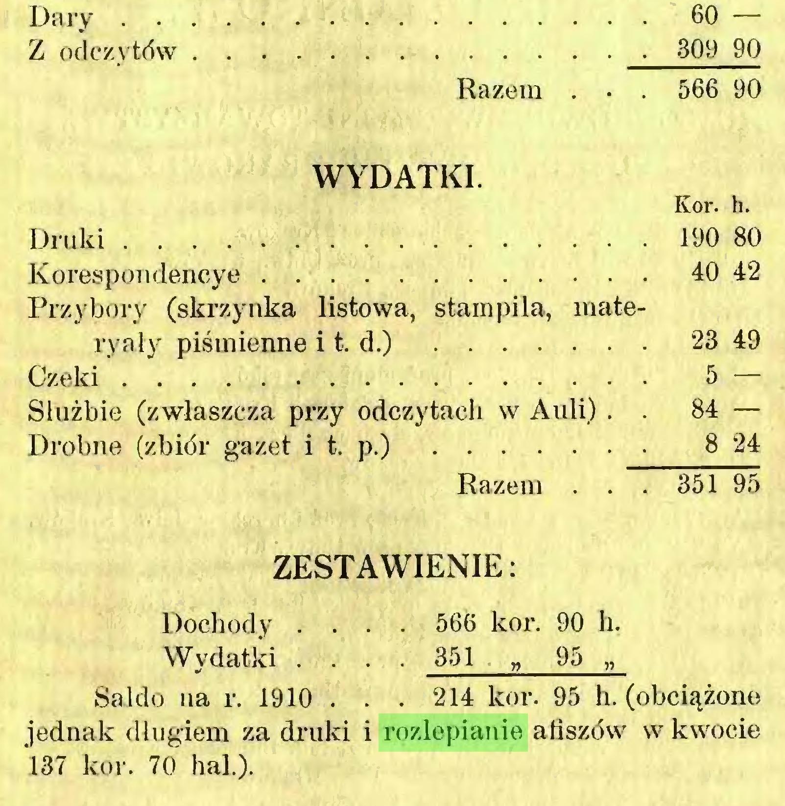 """(...) Wydatki ... 351 """" 95 """" Saldo na r. 1910 . . . 214 kor. 95 h. (obciążone jednak długiem za druki i rozlepianie afiszów w kwocie *137 kor. 70 hal.). SPIS CZŁONKÓW..."""