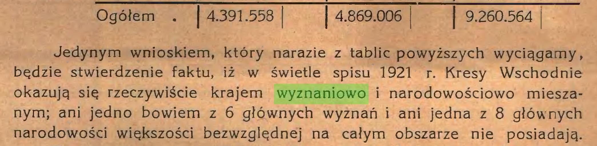 (...) Ogółem . 4.391.558 4.869.006 1 9.260.564 Jedynym wnioskiem, który narazie z tablic powyższych wyciągamy, będzie stwierdzenie faktu, iż w świetle spisu 1921 r. Kresy Wschodnie okazują się rzeczywiście krajem wyznaniowo i narodowościowo mieszanym; ani jedno bowiem z 6 głównych wyznań i ani jedna z 8 głównych narodowości większości bezwzględnej na całym obszarze nie posiadają...