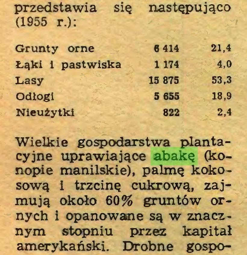 (...) (1955 r.): następująco Grunty orne 6 414 21,4 Łąki 1 pastwiska 1 174 4,0 Lasy 15 875 53,3 Odłogi 5 655 18,9 Nieużytki 822 2.4 Wielkie gospodarstwa plantacyjne uprawiające abakę (konopie manilskie), palmę kokosową i trzcinę cukrową, zajmują około 60% gruntów ornych i opanowane są w znacznym stopniu przez kapitał amerykański. Drobne gospo...