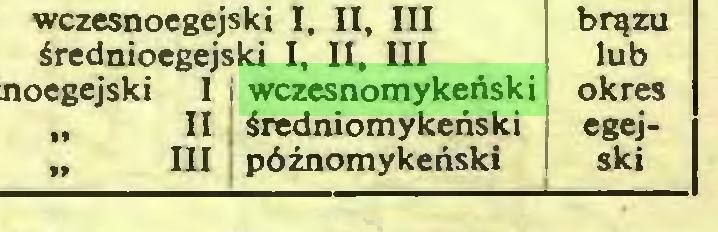 """(...) .. II """" ni ski I, II, III ki I, II. III wczesnomykeński średniomykcński późnomykeński brązu lub okres egejski..."""