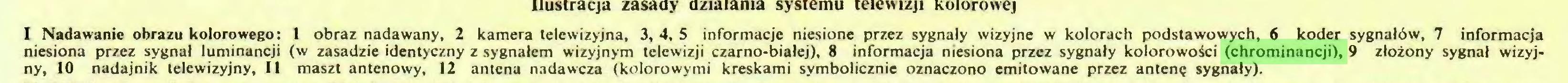 (...) I Nadawanie obrazu kolorowego: 1 obraz nadawany, 2 kamera telewizyjna, 3, 4, 5 informacje niesione przez sygnały wizyjne w kolorach podstawowych, 6 koder sygnałów, 7 informacja niesiona przez sygnał luminancji (w zasadzie identyczny z sygnałem wizyjnym telewizji czarno-białej), 8 informacja niesiona przez sygnały kolorowości (chrominancji), 9 złożony sygnał wizyjny, 10 nadajnik telewizyjny, II maszt antenowy, 12 antena nadawcza (kolorowymi kreskami symbolicznie oznaczono emitowane przez antenę sygnały)...