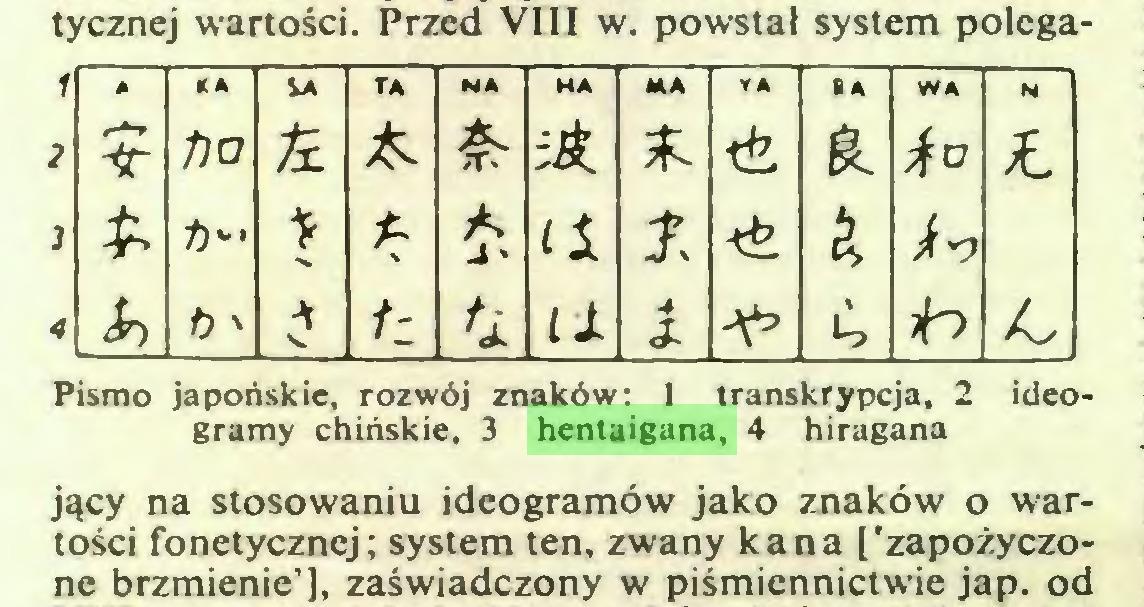 (...) tycznej wartości. Przed VIII w. powstał system polega» «A SA ta NA MA MA YA BA VYA N ir fia £ * & A * t1 $L Ł * t)'■' ł p * H * i k-o t> ' V. łz IX l b jh Pismo japońskie, rozwój znaków: 1 transkrypcja, 2 ideogramy chińskie, 3 hentaigana, 4 hiragana jący na stosowaniu ideogramów jako znaków o wartości fonetycznej; system ten, zwany kana ['zapożyczone brzmienie'], zaświadczony w piśmiennictwie jap. od...