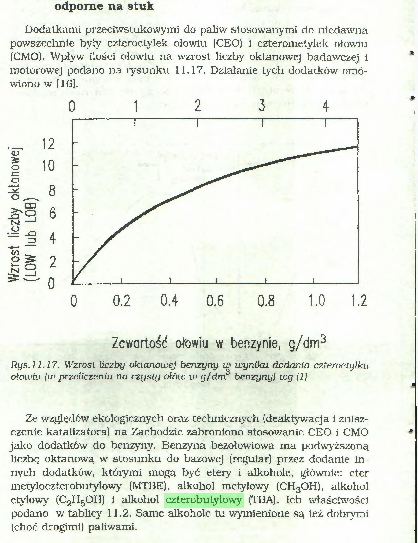 (...) Ze względów ekologicznych oraz technicznych (deaktywacja i zniszczenie katalizatora) na Zachodzie zabroniono stosowanie CEO i CMO jako dodatków do benzyny. Benzyna bezołowiowa ma podwyższoną liczbę oktanową w stosunku do bazowej (regular) przez dodanie innych dodatków, którymi mogą być etery i alkohole, głównie: eter metyloczterobutylowy (MTBE), alkohol metylowy (CH3OH), alkohol etylowy (C2H5OH) i alkohol czterobutylowy (TBA). Ich właściwości podano w tablicy 11.2. Same alkohole tu wymienione są też dobrymi (choć drogimi) paliwami. Tablica 11.2...