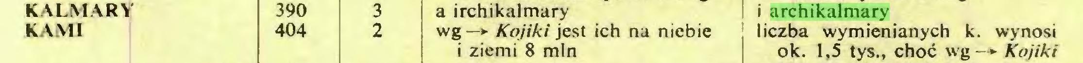 (...) KALMARY 390 3 a irchikalmary i archikalmary KAMI 404 2 wg-»- Kojiki jest ich na niebie i ziemi 8 min liczba wymienianych k. wynosi ok. 1,5 tys., choć wg—*■ Kojiki...