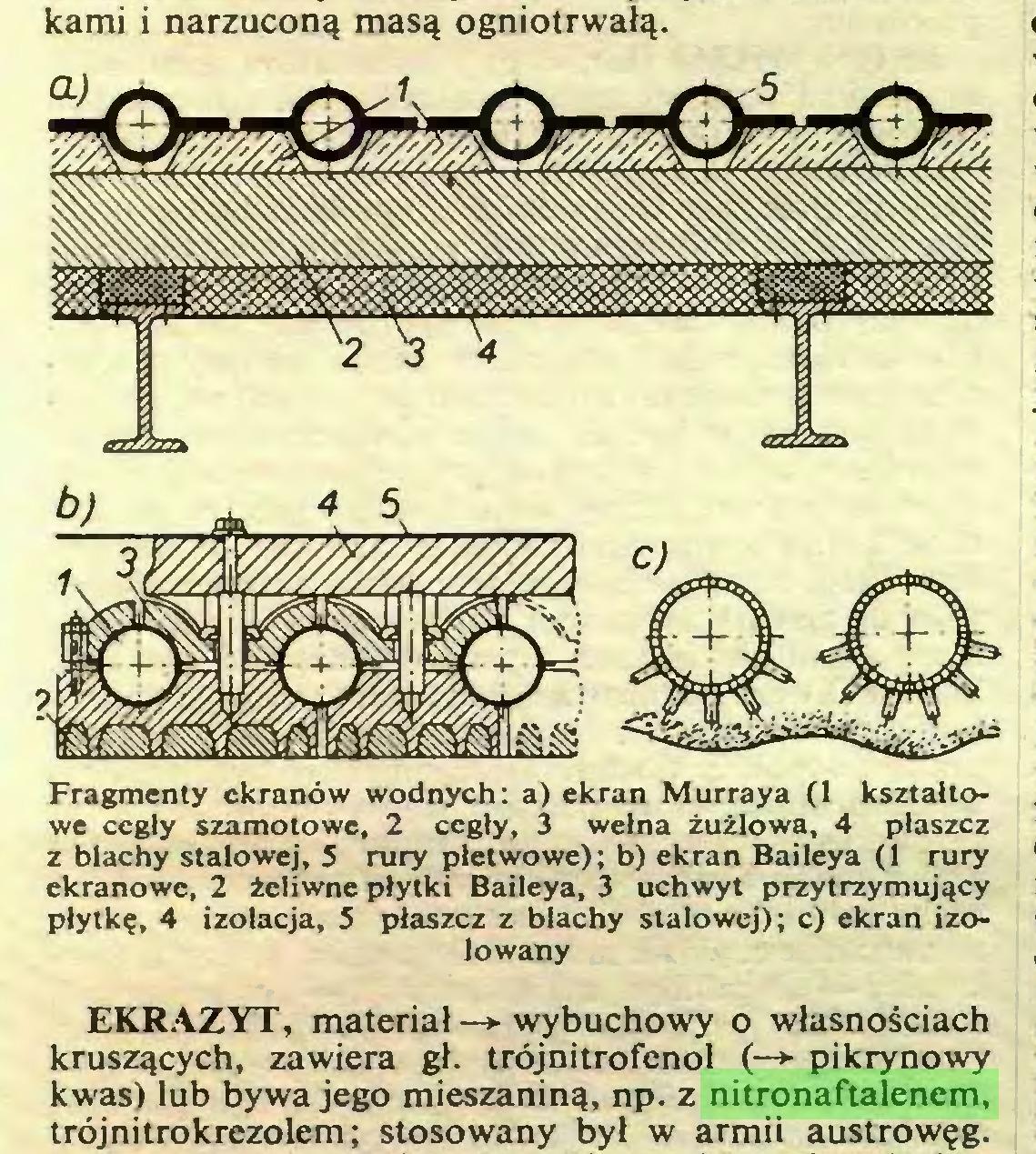 (...) kami i narzuconą masą ogniotrwałą. Fragmenty ekranów wodnych: a) ekran Murraya (1 kształtowe cegły szamotowe, 2 cegły, 3 wełna żużlowa, 4 płaszcz z blachy stalowej, 5 rury płetwowe); b) ekran Baiłeya (1 rury ekranowe, 2 żeliwne płytki Baiłeya, 3 uchwyt przytrzymujący płytkę, 4 izolacja, 5 płaszcz z blachy stalowej); c) ekran izolowany EKRAZYT, materiał —»• wybuchowy o własnościach kruszących, zawiera gł. trójnitrofenol (—*■ pikrynowy kwas) lub bywa jego mieszaniną, np. z nitronaftalenem, trójnitrokrezolem; stosowany był w armii austrowęg...