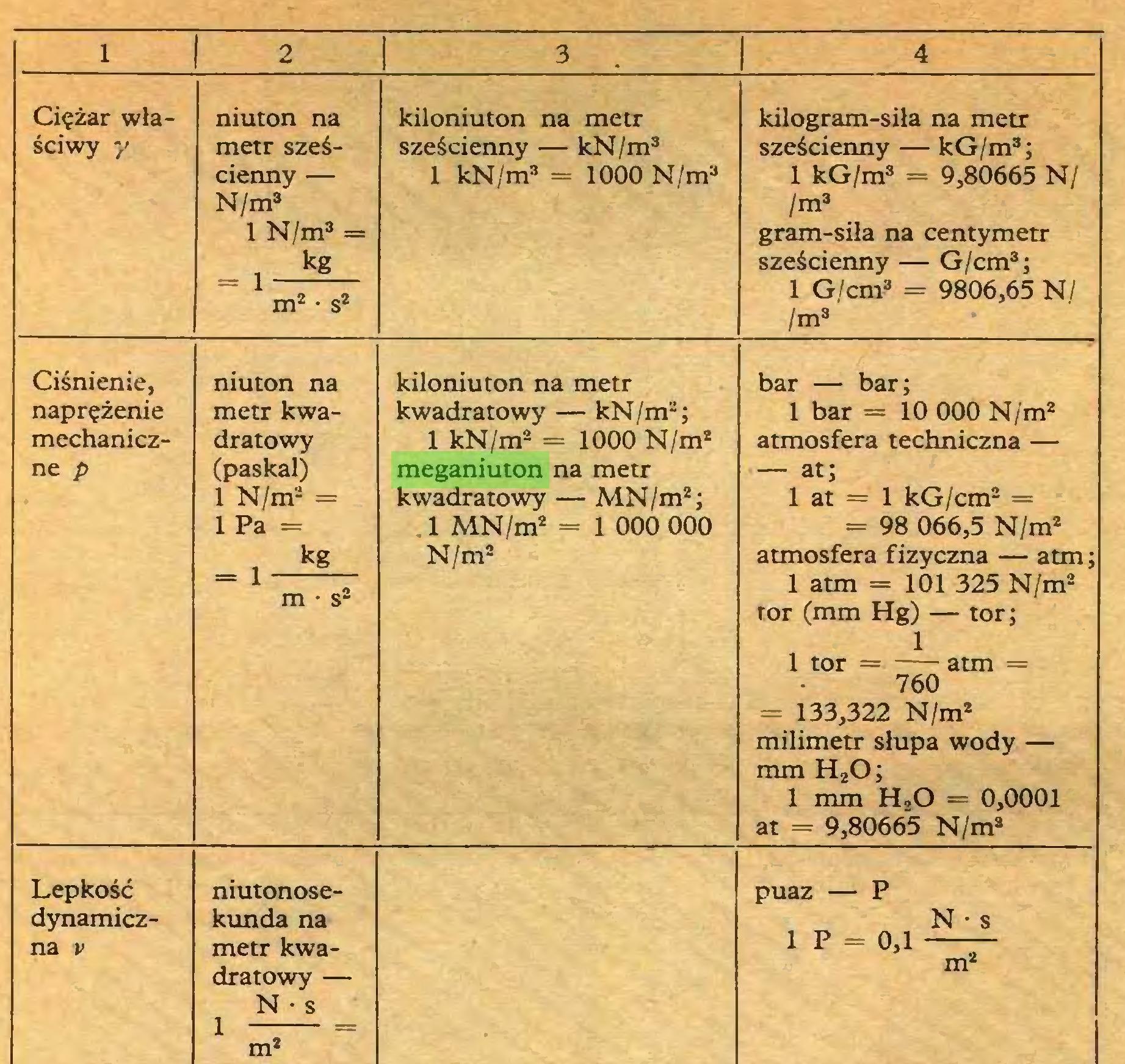 (...) 1   2   3 .   4 Ciężar właściwy y niuton na metr sześcienny — N/m3 1 N/m3 = -i kg m2 • s2 kiloniuton na metr sześcienny — kN/m3 1 kN/m3 = 1000 N/m3 kilogram-siła na metr sześcienny — kG/m3; 1 kG/m3 = 9,80665 N/ / m3 gram-siła na centymetr sześcienny — G/cm3; 1 G/cm3 = 9806,65 N/ / m3 Ciśnienie, naprężenie mechaniczne p niuton na metr kwadratowy (paskal) 1 N/m2 = 1 Pa = -i k8 m • s2 kiloniuton na metr kwadratowy — kN/m2; 1 kN/m2 = 1000 N/m2 meganiuton na metr kwadratowy — MN/m2; 1 MN/m2 = 1 000 000 N/m2 bar — bar; 1 bar = 10 000 N/m2 atmosfera techniczna — — at; 1 at = 1 kG/cm2 = = 98 066,5 N/m2 atmosfera fizyczna — atm; 1 atm = 101 325 N/m2 tor (mm Hg) — tor; 1 1 tor — atm = 760 = 133,322 N/m2 milimetr słupa wody — mm HzO; 1 mm HoO = 0,0001 at = 9,80665 N/m2 Lepkość dynamiczna V niutonosekunda na metr kwadratowy — N • s 1 m...