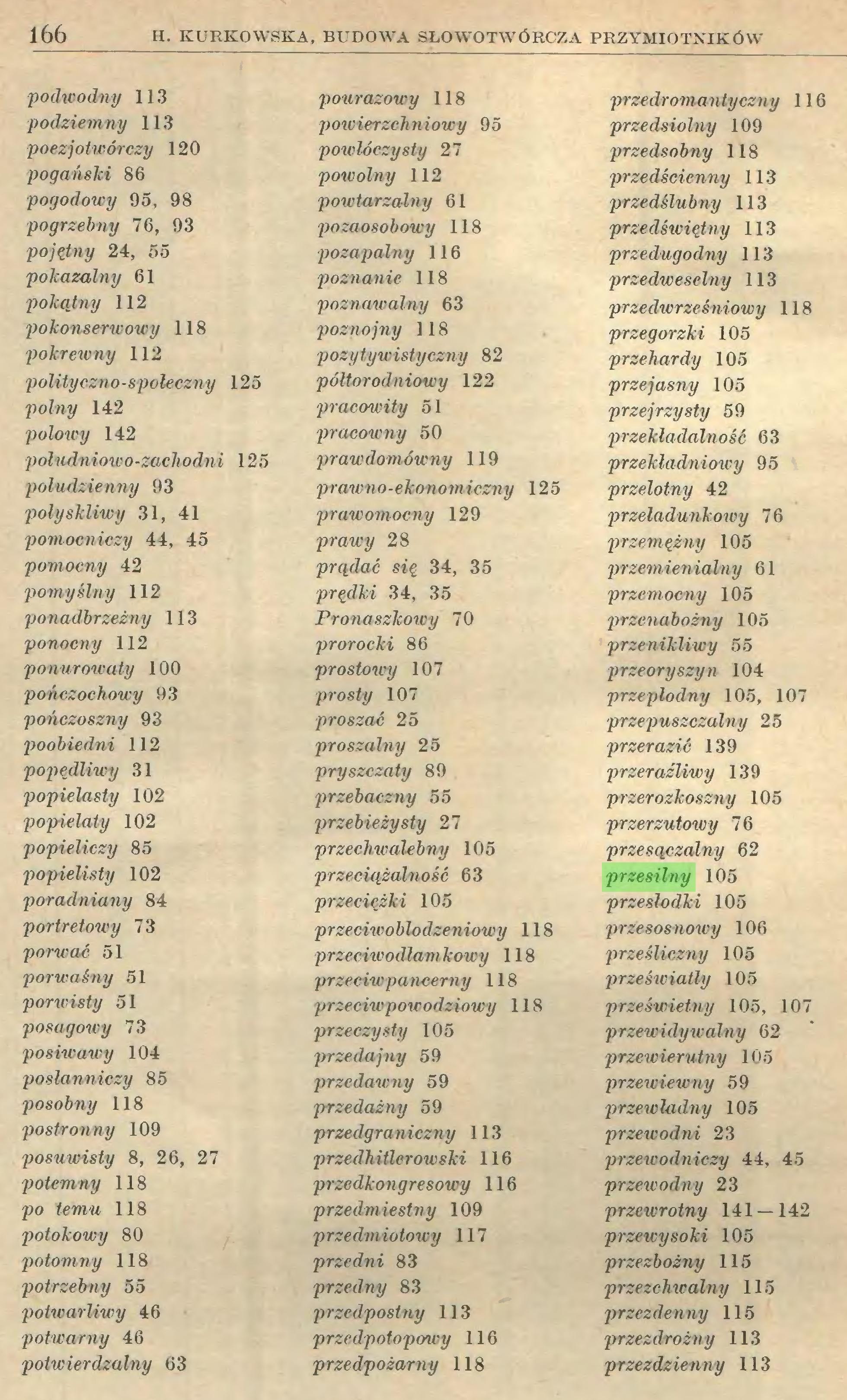 (...) 166 H. KURKOWSKA, BUDOWA SŁOWOTWÓRCZA PRZYMIOTNIKÓW podicodny 113 'podziemny 113 poezjotwórczy 120 pogański 86 pogodowy 95, 98 pogrzebny 76, 93 pojętny 24, 55 poTcazalny 61 pokątny 112 pokonserwowy 118 pokrewny 112 polityczno-społeczny 125 polny 142 połowy 142 południowo-zachodni 125 połudzienny 93 połyskliwy 31, 41 pomocniczy 44, 45 pomocny 42 pomyślny 112 ponadbrzeżny 113 ponocny 112 ponurowaty 100 pończochowy 93 pończoszny 93 poobiedni 112 popędliwy 31 popielasty 102 popielaty 102 popieliczy 85 popielisty 102 poradniany 84 portretowy 73 porwać 51 porwaśny 51 porwisty 51 posagowy 73 posiwawy 104 posłanniczy 85 posobny 118 postronny 109 posuwisty 8, 26, 27 potemny 118 po temu 118 potokowy 80 potomny 118 potrzebny 55 potwarliwy 46 potworny 46 potwierdzalny 63 pourazowy 118 powierzchniowy 95 powłóczysty 21 powolny 112 powtarzalny 61 pozaosobowy 118 pozapalny 116 poznanie 118 poznawalny 63 poznojny 118 pozytywistyczny 82 póltorodniowy 122 pracowity 51 pracowny 50 prawdomówny 119 prawno-ekonomiczny 125 prawomocny 129 prawy 28 prądać się 34, 35 prędki 34, 35 Pronaszkowy 70 prorocki 86 prosto wy 107 prosty 107 prosząc 25 proszalny 25 pryszczaty 89 przebaczny 55 przebieżysty 27 przeclmalebny 105 przeciążalność 63 przeciężki 105 przeciwoblodzeniowy 118 przeciwodłamkowy 118 przeciwpa ncerny 118 przeciwpowodziowy 118 przeczysty 105 przedajny 59 przedawny 59 przedażny 59 przedgraniczny 113 przedhitlerowski 116 przedkongresowy 116 przedmiestny 109 przedmiotowy 117 przedni 83 przędny 83 przedpostny 113 przedpotopowy 116 przedpożarny 118 przedromaniyczny 116 przedsiolny 109 przedsobny 118 przedścienny 113 przedślubny 113 przedświętny 113 przedugodny 113 przedwe8elny 113 przedwrześniowy 118 przegorzki 105 przehardy 105 przejasny 105 przejrzysty 59 przekładalność 63 przekładniowy 95 przelotny 42 przeładunkoicy 76 przemężny 105 przemienialny 61 przemocny 105 przenabożny 105 przenikliwy 55 przeoryszyn 104 przeplodny 105, 107 przepuszczalny 25 przerazić 139 przeraźliwy 139 prze