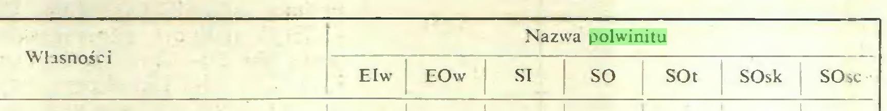 (...) Własności Nazwa polwinitu EIw EOw ! SI SO SOt SOsk SOsc...