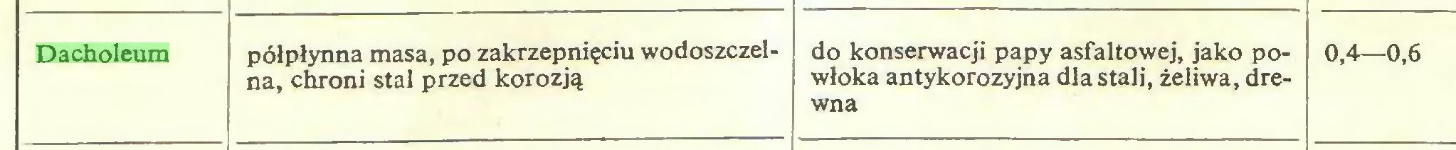 (...) Dacholeum półpłynna masa, po zakrzepnięciu wodoszczelna, chroni stal przed korozją do konserwacji papy asfaltowej, jako powłoka antykorozyjna dla stali, żeliwa, drewna 0,4—0,6...