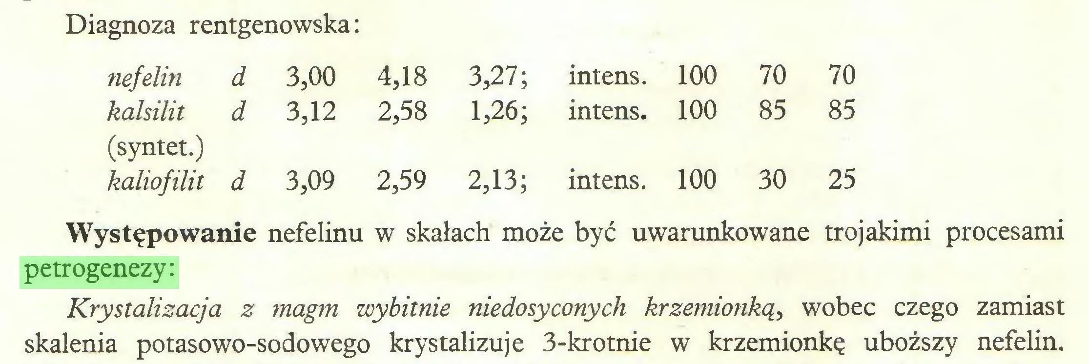 (...) Diagnoza rentgenowska: nefelin d 3,00 4,18 3,27; intens. 100 70 70 kalsilit d 3,12 2,58 1,26; intens. 100 85 85 (syntet.) kaliofilit d 3,09 2,59 2,13; intens. 100 30 25 Występowanie nefelinu w skałach może być uwarunkowane trojakimi procesami petrogenezy: Krystalizacja z magm wybitnie niedosyconych krzemionką, wobec czego zamiast skalenia potasowo-sodowego krystalizuje 3-krotnie w krzemionkę uboższy nefelin...