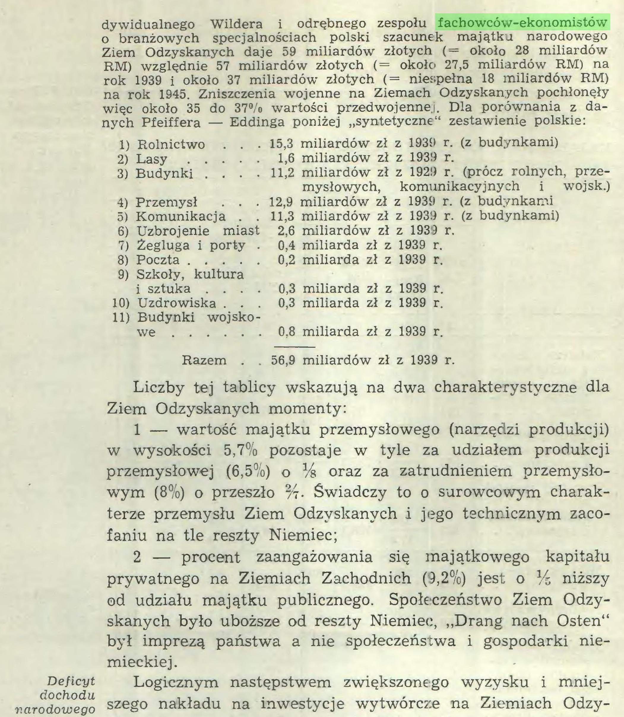 (...) Deficyt dochodu r.arodowego dywidualnego Wildera i odrębnego zespołu fachowców-ekonomistów o branżowych specjalnościach polski szacunek majątku narodowego Ziem Odzyskanych daje 59 miliardów złotych (= około 28 miliardów RM) względnie 57 miliardów złotych (= około 27,5 miliardów RM) na rok 1939 i około 37 miliardów złotych (= niespełna 18 miliardów RM) na rok 1945. Zniszczenia wojenne na Ziemach Odzyskanych pochłonęły...