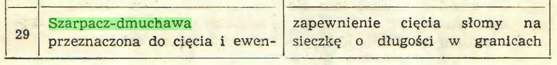 (...) 29 Szarpacz-dmuchawa przeznaczona do cięcia i ewen- zapewnienie cięcia słomy na sieczkę o długości w granicach...