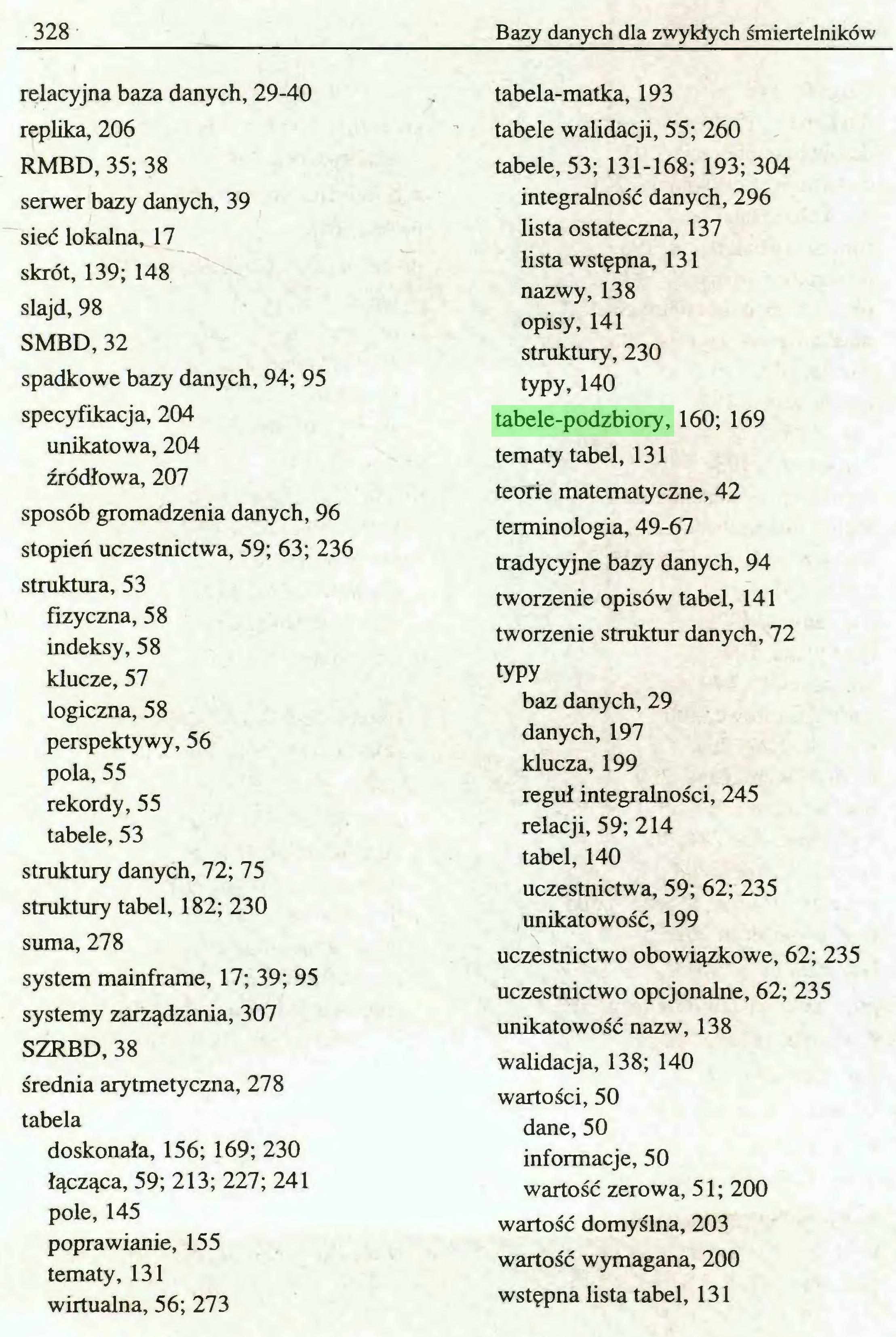 (...) 328 Bazy danych dla zwykłych śmiertelników relacyjna baza danych, 29-40 replika, 206 RMBD, 35; 38 serwer bazy danych, 39 sieć lokalna, 17 skrót, 139; 148 slajd, 98 SMBD, 32 spadkowe bazy danych, 94; 95 specyfikacja, 204 unikatowa, 204 źródłowa, 207 sposób gromadzenia danych, 96 stopień uczestnictwa, 59; 63; 236 struktura, 53 fizyczna, 58 indeksy, 58 klucze, 57 logiczna, 58 perspektywy, 56 pola, 55 rekordy, 55 tabele, 53 struktury danych, 72; 75 struktury tabel, 182; 230 suma, 278 system mainframe, 17; 39; 95 systemy zarządzania, 307 SZRBD, 38 średnia arytmetyczna, 278 tabela doskonała, 156; 169; 230 łącząca, 59; 213; 227; 241 pole, 145 poprawianie, 155 tematy, 131 wirtualna, 56; 273 tabela-matka, 193 tabele walidacji, 55; 260 tabele, 53; 131-168; 193; 304 integralność danych, 296 lista ostateczna, 137 lista wstępna, 131 nazwy, 138 opisy, 141 struktury, 230 typy, 140 tabele-podzbiory, 160; 169 tematy tabel, 131 teorie matematyczne, 42 terminologia, 49-67 tradycyjne bazy danych, 94 tworzenie opisów tabel, 141 tworzenie struktur danych, 72 typy baz danych, 29 danych, 197 klucza, 199 reguł integralności, 245 relacji, 59; 214 tabel, 140 uczestnictwa, 59; 62; 235 unikatowość, 199 uczestnictwo obowiązkowe, 62; 235 uczestnictwo opcjonalne, 62; 235 unikatowość nazw, 138 walidacja, 138; 140 wartości, 50 dane, 50 informacje, 50 wartość zerowa, 51; 200 wartość domyślna, 203 wartość wymagana, 200 wstępna lista tabel, 131...