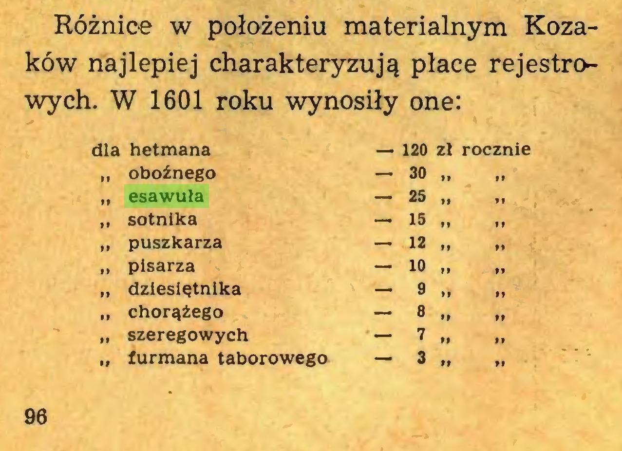 """(...) Różnice w położeniu materialnym Kozaków najlepiej charakteryzują płace rejestrowych. W 1601 roku wynosiły one: dla hetmana — 120 zl rocznie """" oboźnego — 30 ,, """" esawuła — 25 ,, """" sotnika — 15 99 """" puszkarza — 12 99 """" pisarza — 10 """" """" dziesiętnika — 9 ,, """" chorążego — 8 99 """" szeregowych 7 99 """" furmana taborowego — 3 99 96..."""