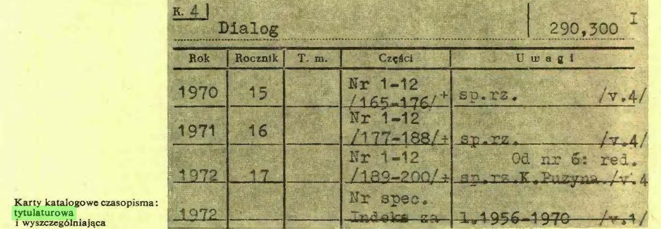 (...) Karty katalogowe czasopisma: tytulaturowa i wyszczególniająca Dialog 290,300 1 Rok Rocznik T. m. Części Uuiagi 1970 15 Nr 1-12 ' ^ . • 71 76/.'** Bp.TZ. /V.4/ 1971...
